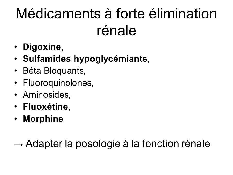 Médicaments à forte élimination rénale Digoxine, Sulfamides hypoglycémiants, Béta Bloquants, Fluoroquinolones, Aminosides, Fluoxétine, Morphine Adapte