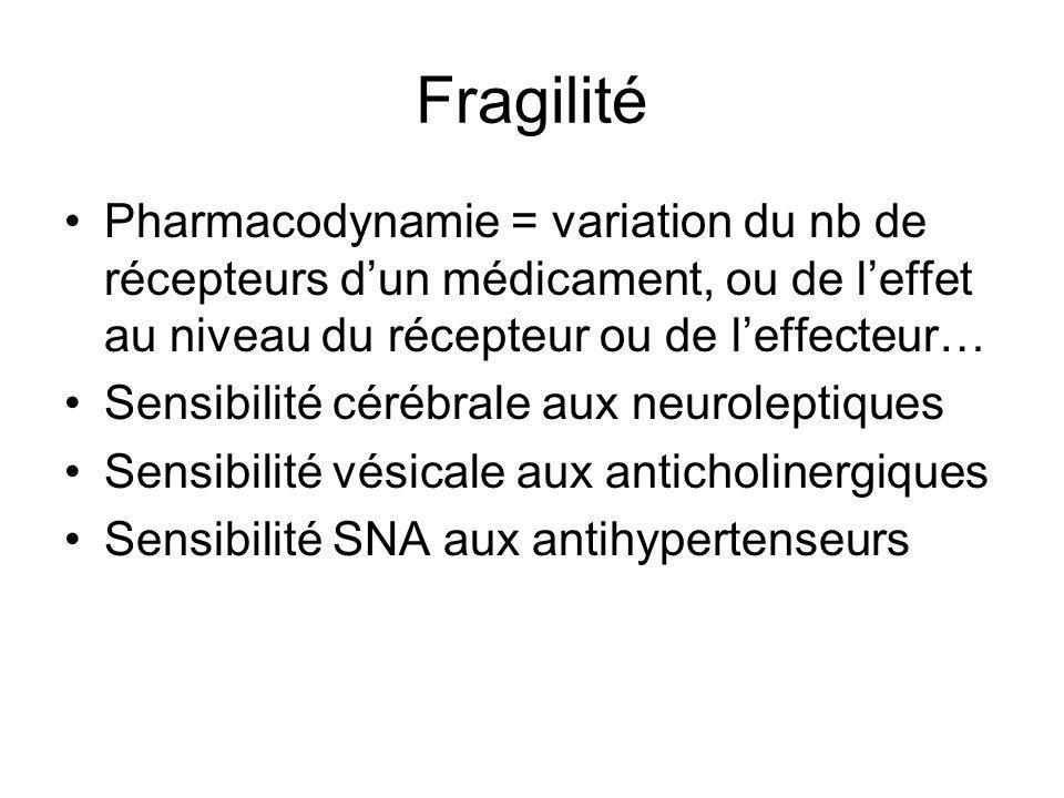 Fragilité Pharmacodynamie = variation du nb de récepteurs dun médicament, ou de leffet au niveau du récepteur ou de leffecteur… Sensibilité cérébrale