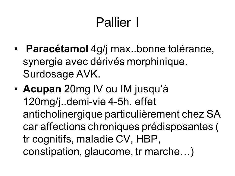 Pallier I Paracétamol 4g/j max..bonne tolérance, synergie avec dérivés morphinique. Surdosage AVK. Acupan 20mg IV ou IM jusquà 120mg/j..demi-vie 4-5h.