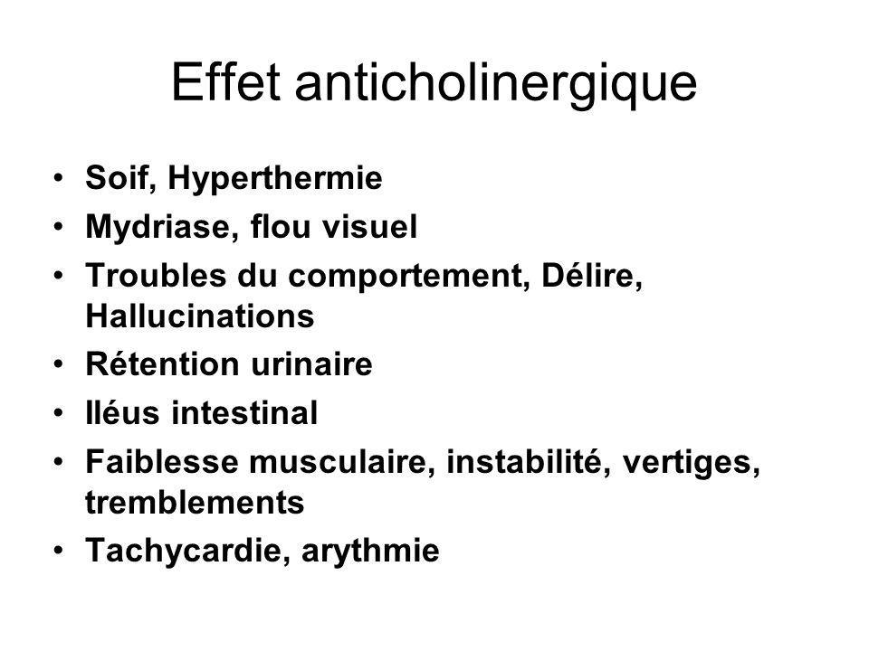 Effet anticholinergique Soif, Hyperthermie Mydriase, flou visuel Troubles du comportement, Délire, Hallucinations Rétention urinaire Iléus intestinal