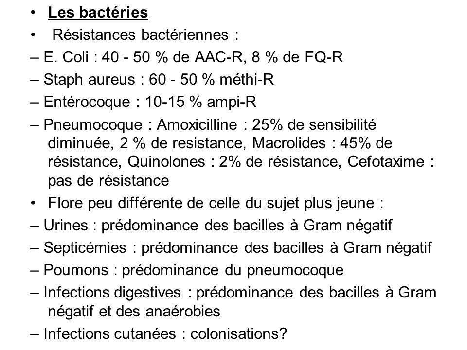 Les bactéries Résistances bactériennes : – E. Coli : 40 - 50 % de AAC-R, 8 % de FQ-R – Staph aureus : 60 - 50 % méthi-R – Entérocoque : 10-15 % ampi-R