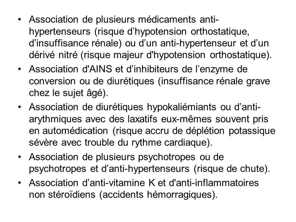 Association de plusieurs médicaments anti- hypertenseurs (risque dhypotension orthostatique, dinsuffisance rénale) ou dun anti-hypertenseur et dun dér