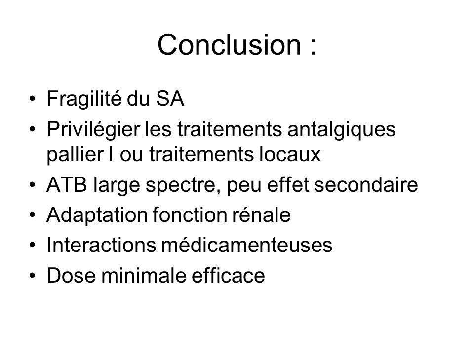 Conclusion : Fragilité du SA Privilégier les traitements antalgiques pallier I ou traitements locaux ATB large spectre, peu effet secondaire Adaptatio