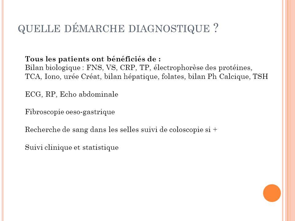 QUELLE DÉMARCHE DIAGNOSTIQUE ? Tous les patients ont bénéficiés de : Bilan biologique : FNS, VS, CRP, TP, électrophorèse des protéines, TCA, Iono, uré