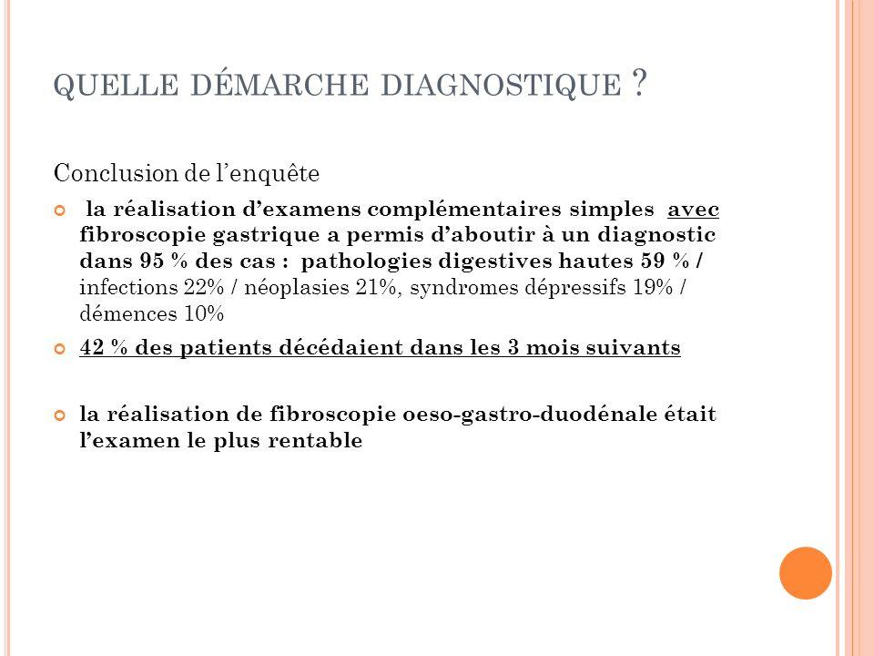 QUELLE DÉMARCHE DIAGNOSTIQUE ? Conclusion de lenquête la réalisation dexamens complémentaires simples avec fibroscopie gastrique a permis daboutir à u