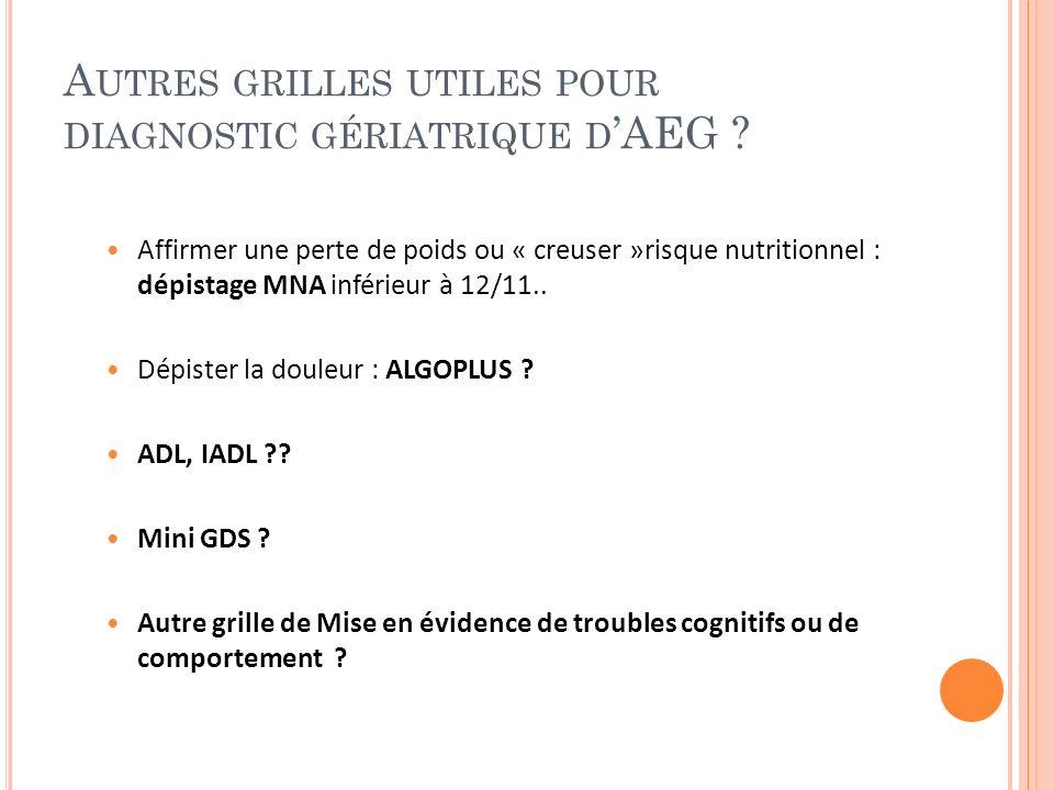 A UTRES GRILLES UTILES POUR DIAGNOSTIC GÉRIATRIQUE D AEG ? Affirmer une perte de poids ou « creuser »risque nutritionnel : dépistage MNA inférieur à 1