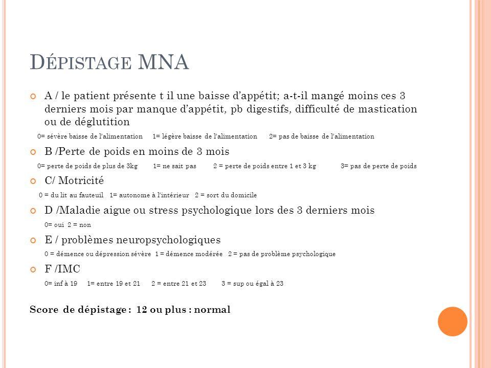 D ÉPISTAGE MNA A / le patient présente t il une baisse dappétit; a-t-il mangé moins ces 3 derniers mois par manque dappétit, pb digestifs, difficulté