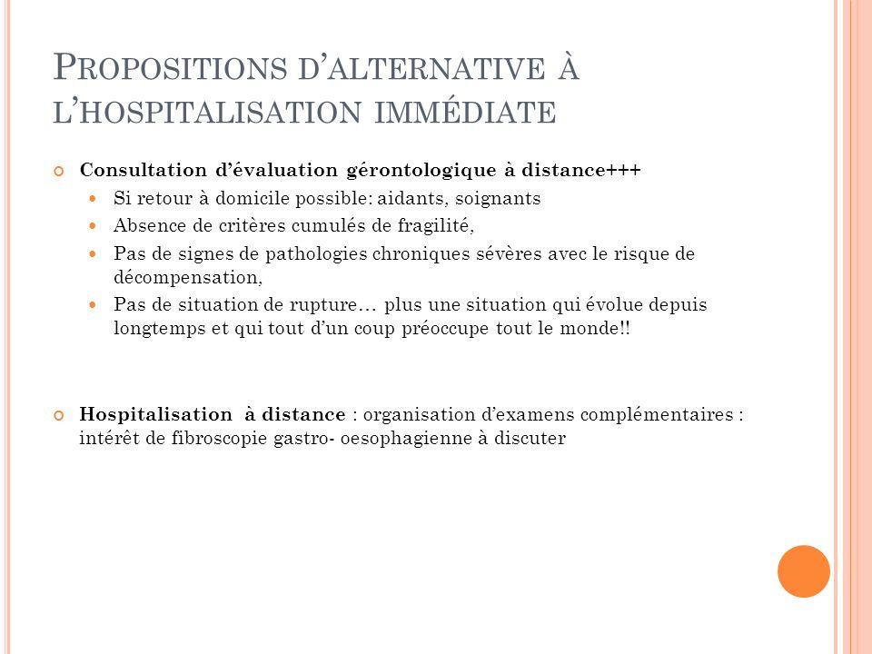 P ROPOSITIONS D ALTERNATIVE À L HOSPITALISATION IMMÉDIATE Consultation dévaluation gérontologique à distance+++ Si retour à domicile possible: aidants