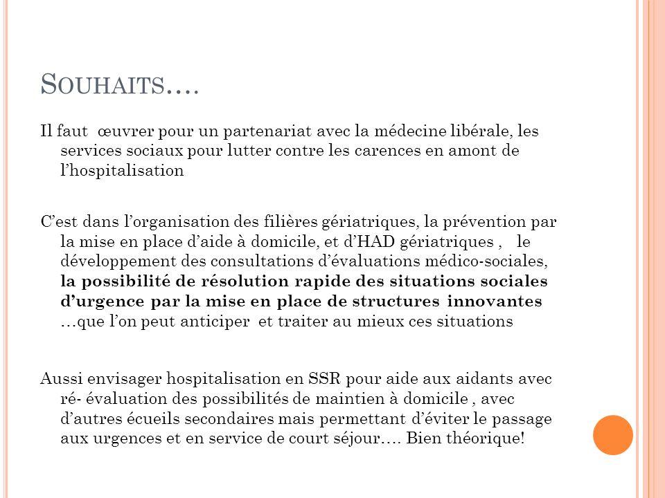 S OUHAITS …. Il faut œuvrer pour un partenariat avec la médecine libérale, les services sociaux pour lutter contre les carences en amont de lhospitali
