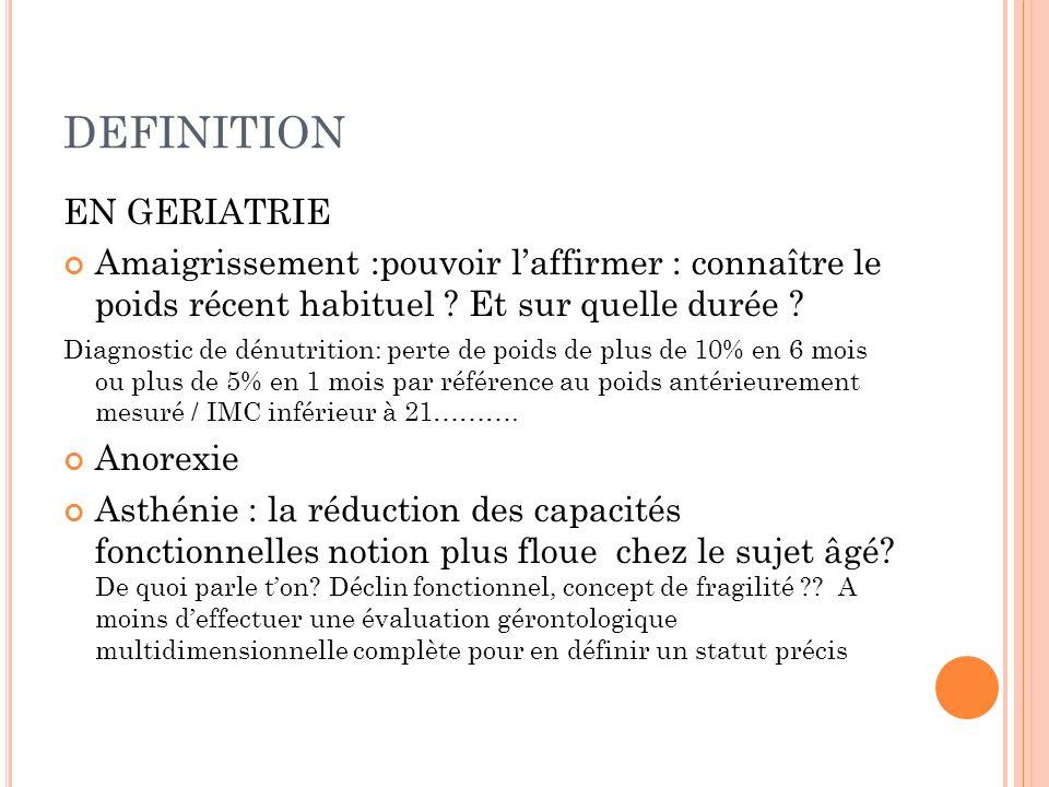S ITUATIONS CLINIQUES /5: S YNDROME DE GLISSEMENT 13/ Quid du syndrome de glissement ?.