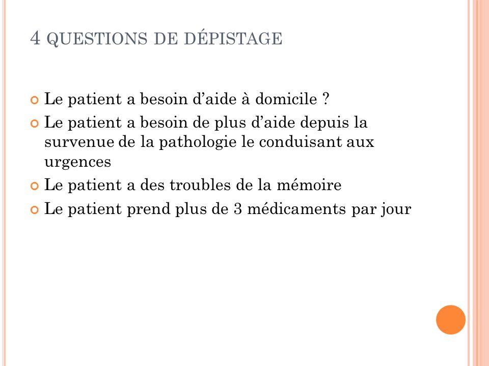 4 QUESTIONS DE DÉPISTAGE Le patient a besoin daide à domicile ? Le patient a besoin de plus daide depuis la survenue de la pathologie le conduisant au