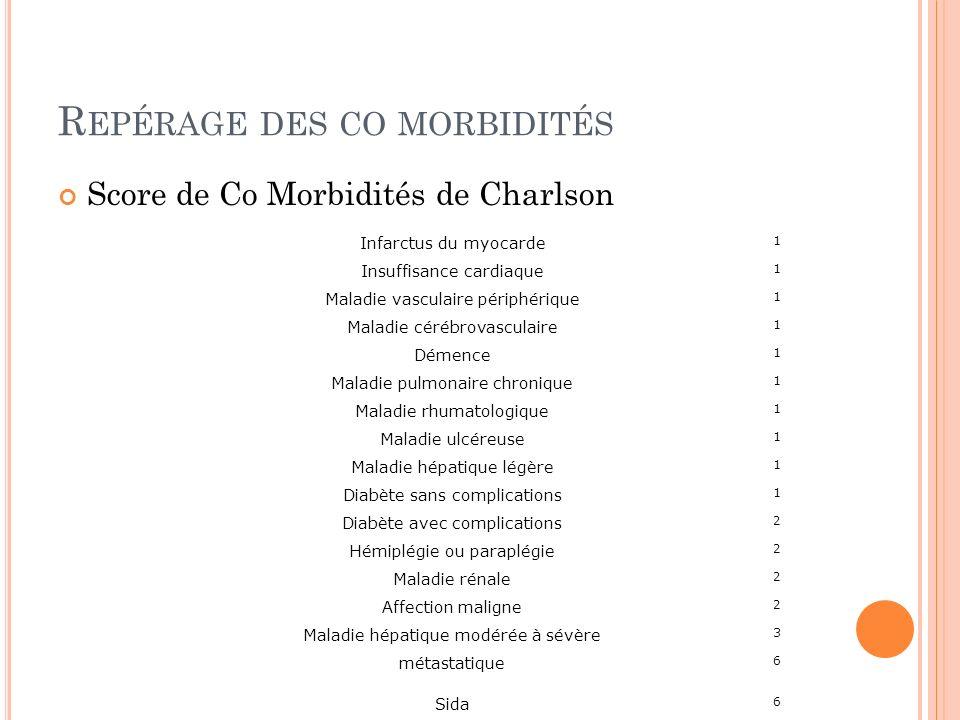 R EPÉRAGE DES CO MORBIDITÉS Score de Co Morbidités de Charlson Infarctus du myocarde 1 Insuffisance cardiaque 1 Maladie vasculaire périphérique 1 Mala