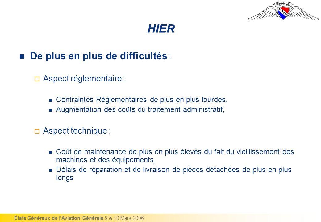 États Généraux de lAviation Générale 9 & 10 Mars 2006 HIER De plus en plus de difficultés : Aspect réglementaire : Contraintes Réglementaires de plus