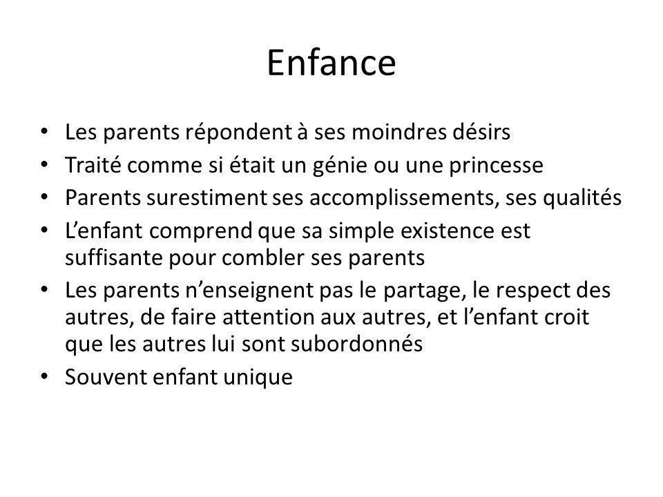 Enfance Les parents répondent à ses moindres désirs Traité comme si était un génie ou une princesse Parents surestiment ses accomplissements, ses qual