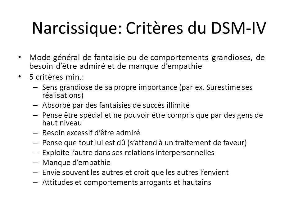 Narcissique: Critères du DSM-IV Mode général de fantaisie ou de comportements grandioses, de besoin dêtre admiré et de manque dempathie 5 critères min