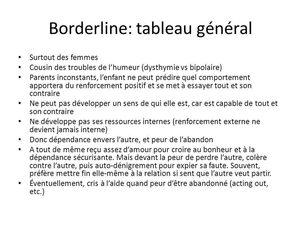 Borderline: tableau général Surtout des femmes Cousin des troubles de lhumeur (dysthymie vs bipolaire) Parents inconstants, lenfant ne peut prédire qu