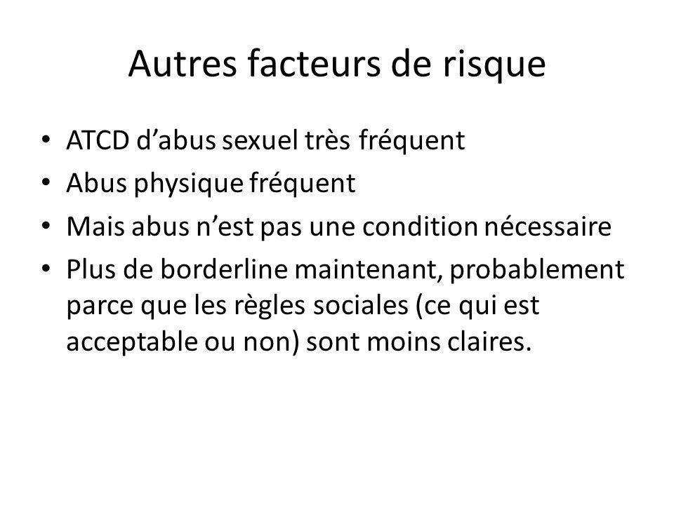 Autres facteurs de risque ATCD dabus sexuel très fréquent Abus physique fréquent Mais abus nest pas une condition nécessaire Plus de borderline mainte