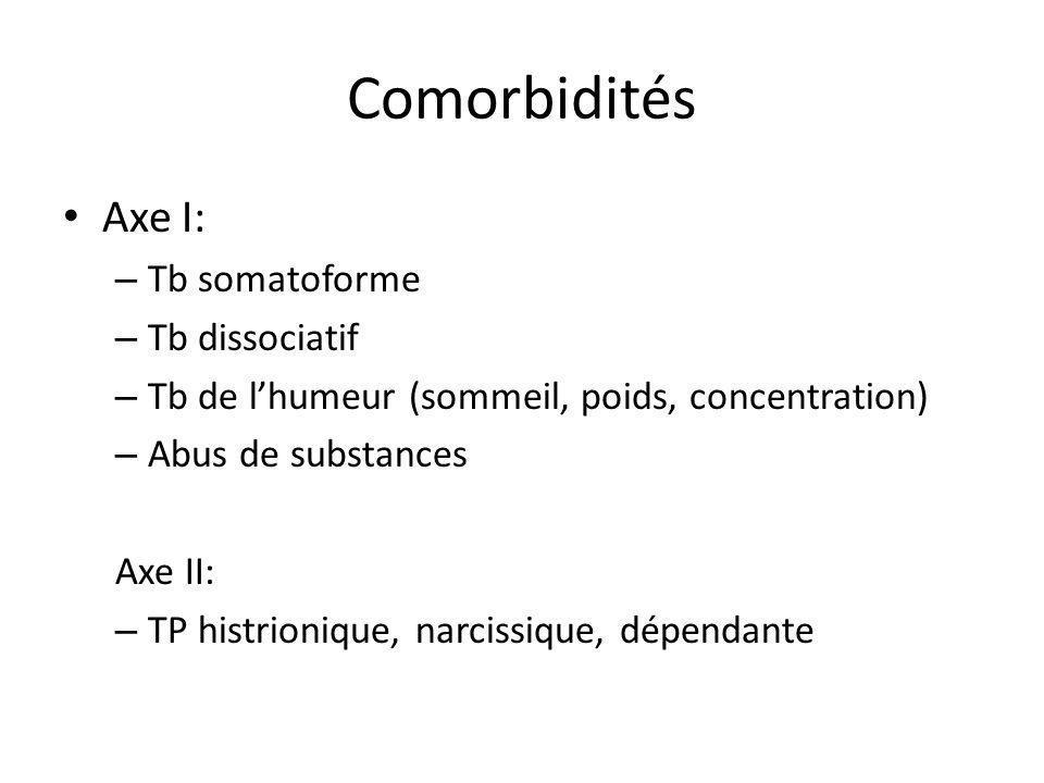 Comorbidités Axe I: – Tb somatoforme – Tb dissociatif – Tb de lhumeur (sommeil, poids, concentration) – Abus de substances Axe II: – TP histrionique,