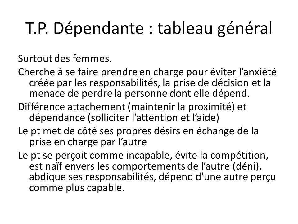 T.P. Dépendante : tableau général Surtout des femmes. Cherche à se faire prendre en charge pour éviter lanxiété créée par les responsabilités, la pris