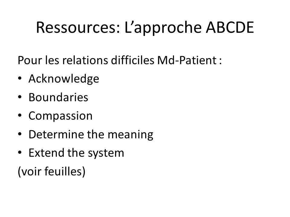 Ressources: Lapproche ABCDE Pour les relations difficiles Md-Patient : Acknowledge Boundaries Compassion Determine the meaning Extend the system (voir