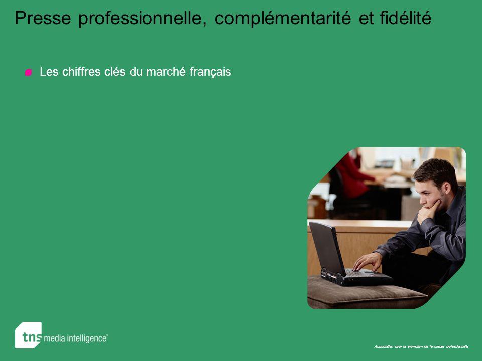 23 Presse professionnelle, complémentarité et fidélité Fidélité à la presse professionnelle .