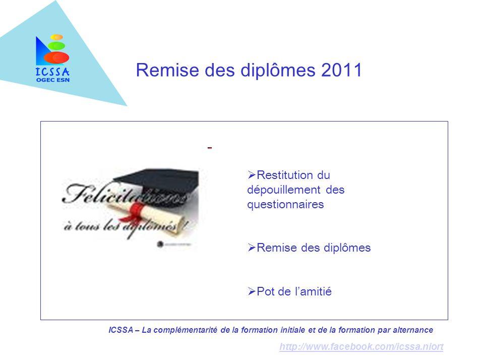 ICSSA – La complémentarité de la formation initiale et de la formation par alternance http://www.facebook.com/icssa.niort Remise des diplômes 2011 Res