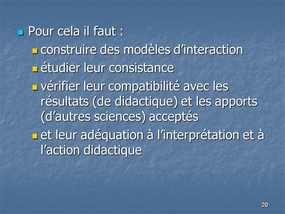 20 Pour cela il faut : Pour cela il faut : construire des modèles dinteraction construire des modèles dinteraction étudier leur consistance étudier le