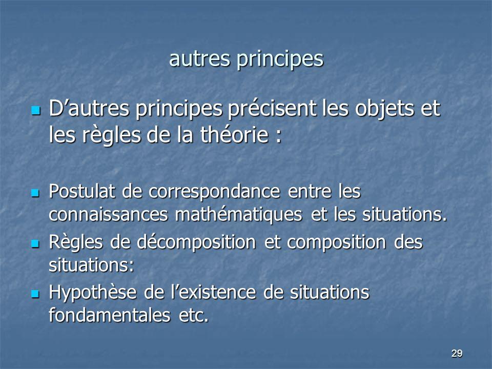 29 autres principes Dautres principes précisent les objets et les règles de la théorie : Dautres principes précisent les objets et les règles de la th