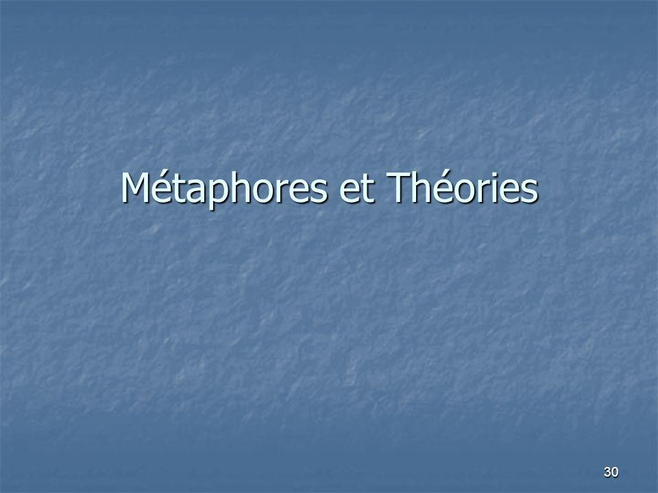 30 Métaphores et Théories