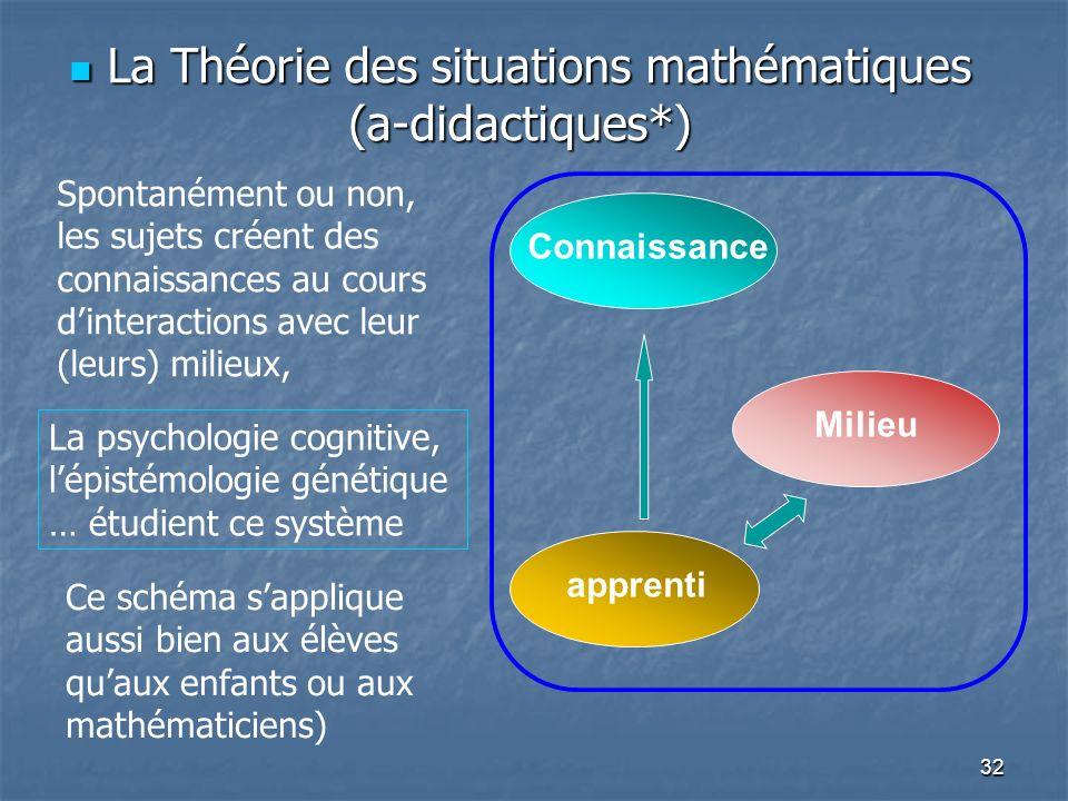 32 La Théorie des situations mathématiques (a-didactiques*) La Théorie des situations mathématiques (a-didactiques*) Spontanément ou non, les sujets c