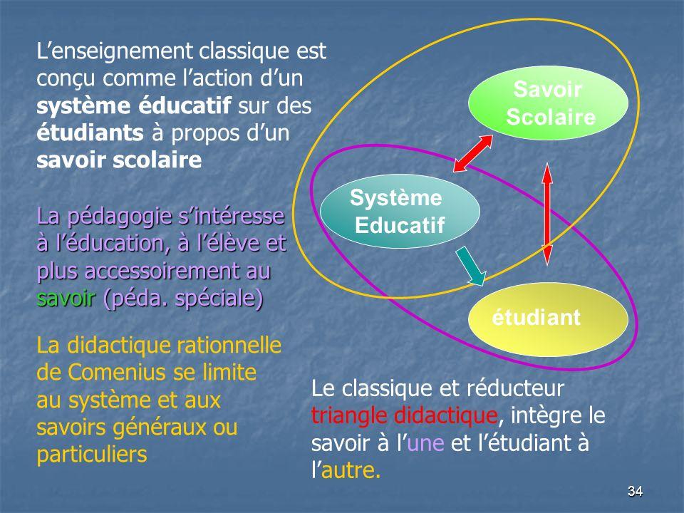 34 Lenseignement classique est conçu comme laction dun système éducatif sur des étudiants à propos dun savoir scolaire La pédagogie sintéresse à léduc