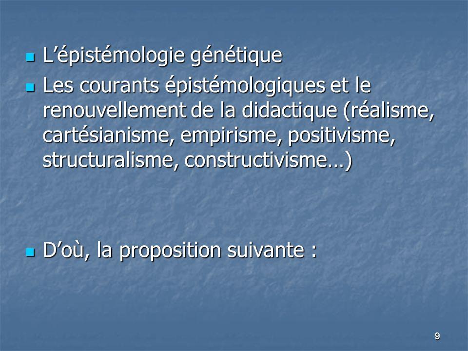 40 La création des mathématiques serait-elle seulement affaire de psychologie.