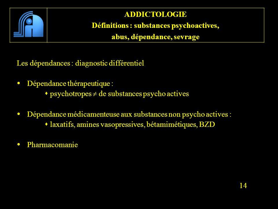 Les dépendances : diagnostic différentiel Dépendance thérapeutique : psychotropes de substances psycho actives Dépendance médicamenteuse aux substance