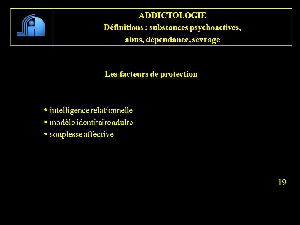 Les facteurs de protection intelligence relationnelle modèle identitaire adulte souplesse affective 19 ADDICTOLOGIE Définitions : substances psychoact