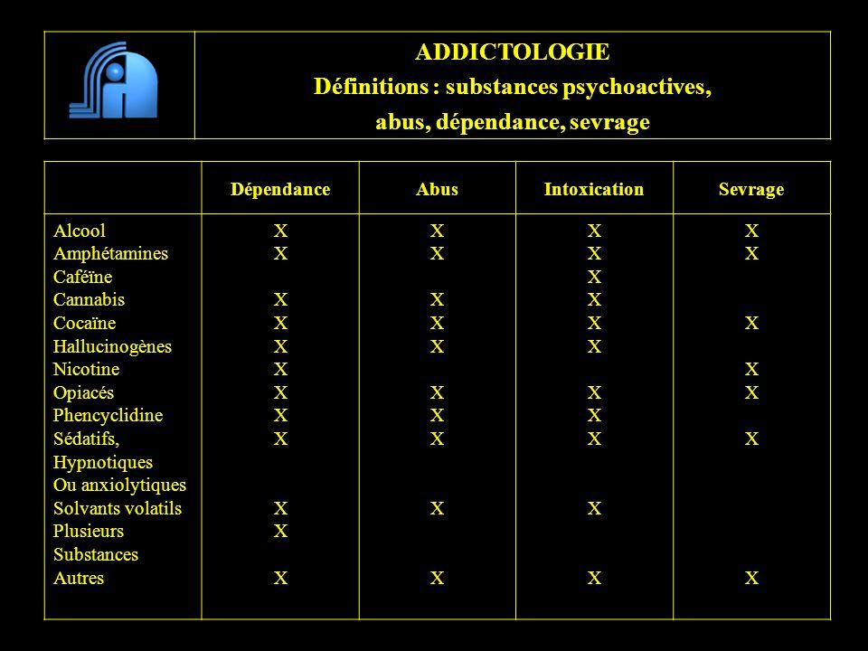 DépendanceAbusIntoxicationSevrage Alcool Amphétamines Caféïne Cannabis Cocaïne Hallucinogènes Nicotine Opiacés Phencyclidine Sédatifs, Hypnotiques Ou