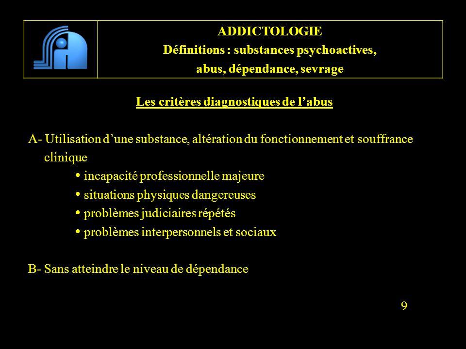 Les critères diagnostiques de labus A- Utilisation dune substance, altération du fonctionnement et souffrance clinique incapacité professionnelle maje