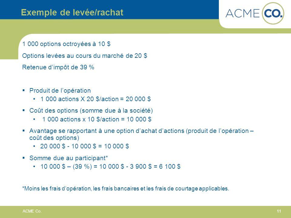 11 ACME Co.