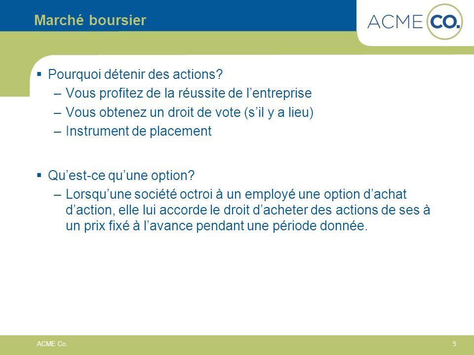 5 ACME Co. Marché boursier Pourquoi détenir des actions.