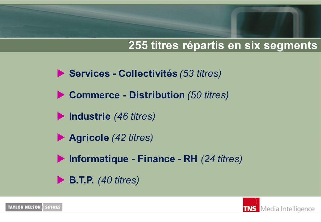 255 titres répartis en six segments Services - Collectivités (53 titres) Commerce - Distribution (50 titres) Industrie (46 titres) Agricole (42 titres