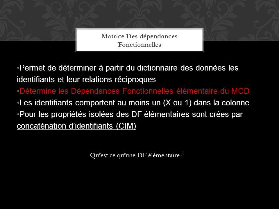 Permet de déterminer à partir du dictionnaire des données les identifiants et leur relations réciproques Détermine les Dépendances Fonctionnelles élém