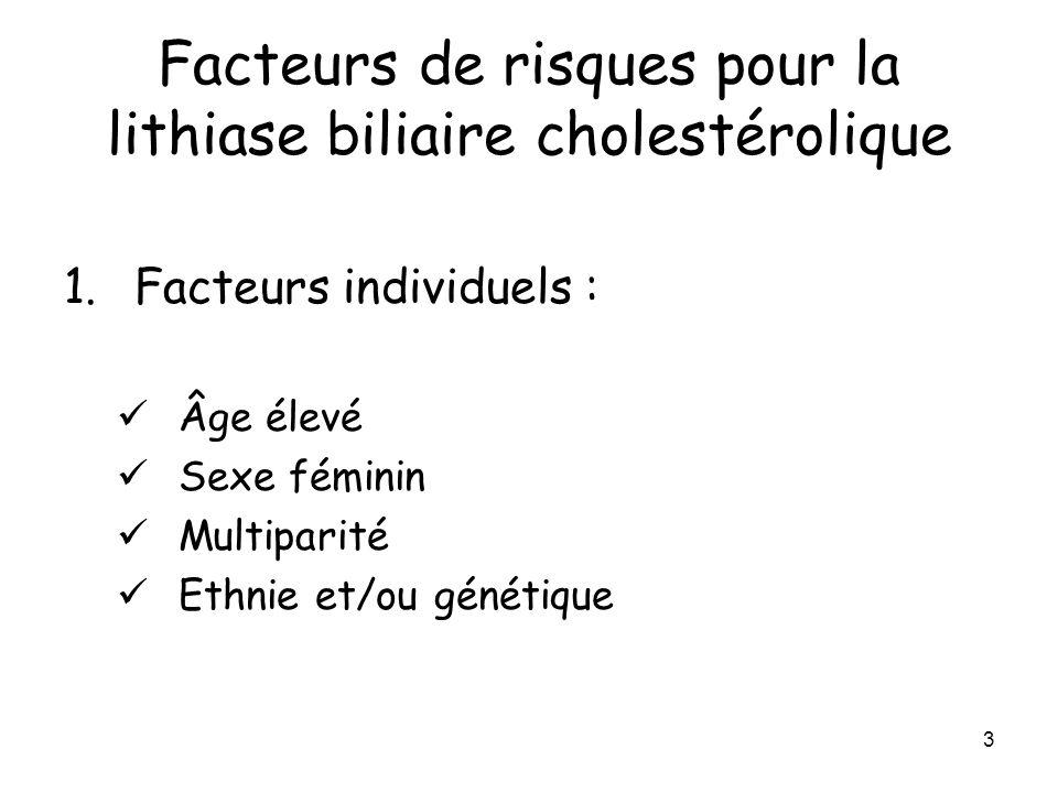 3 Facteurs de risques pour la lithiase biliaire cholestérolique 1.Facteurs individuels : Âge élevé Sexe féminin Multiparité Ethnie et/ou génétique