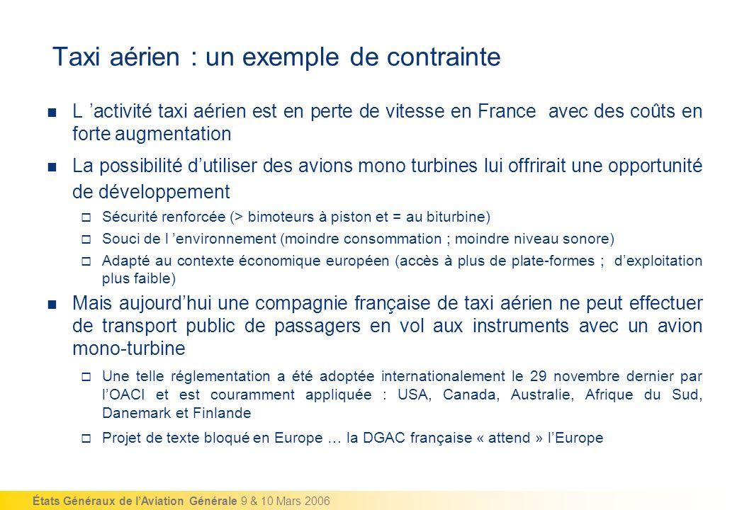 États Généraux de lAviation Générale 9 & 10 Mars 2006 Taxi aérien : un exemple de contrainte L activité taxi aérien est en perte de vitesse en France