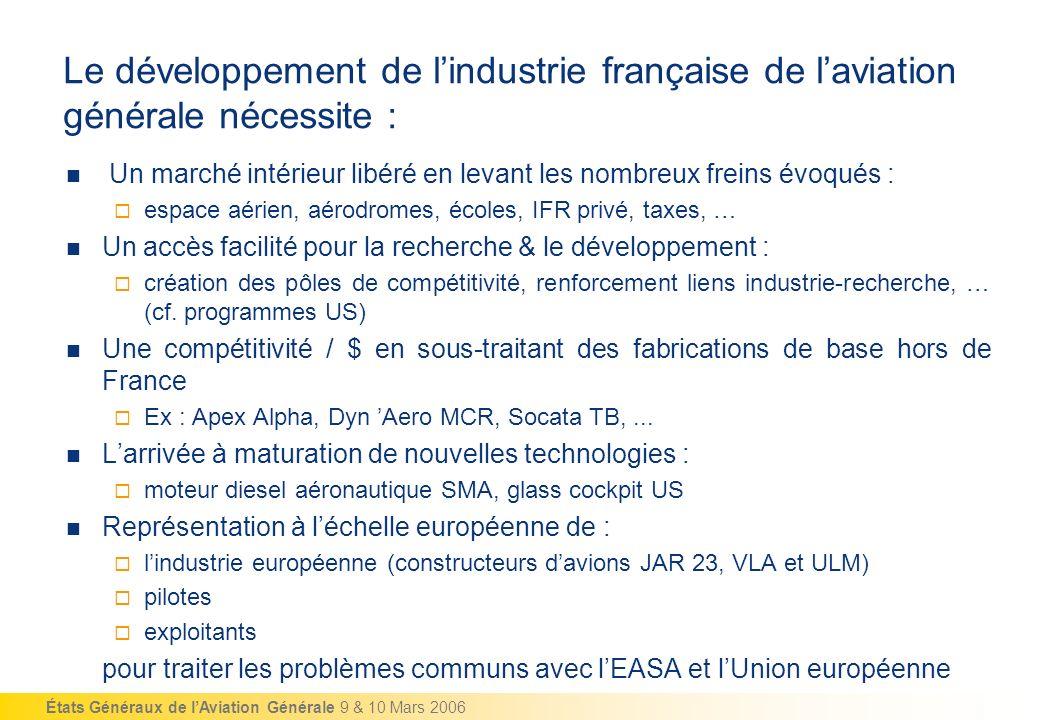 États Généraux de lAviation Générale 9 & 10 Mars 2006 Le développement de lindustrie française de laviation générale nécessite : Un marché intérieur l