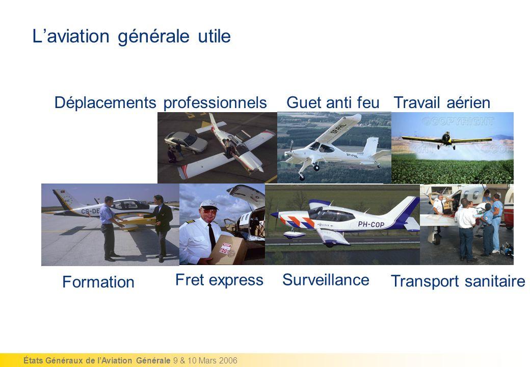 États Généraux de lAviation Générale 9 & 10 Mars 2006 Laviation générale utile Formation Déplacements professionnels Fret expressSurveillance Guet ant