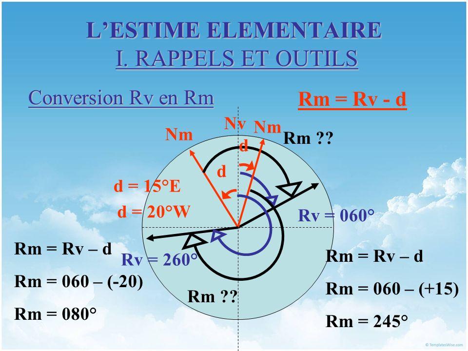 LESTIME ELEMENTAIRE I. RAPPELS ET OUTILS Conversion Rv en Rm Nv Nm d Rv = 060° Rm = Rv - d Rm ?? Rm = Rv – d Rm = 060 – (-20) Rm = 080° d = 20°W d = 1