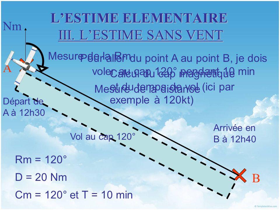 LESTIME ELEMENTAIRE III. LESTIME SANS VENT A B Nm Mesure de la Rm Rm = 120° Mesure de la distance D = 20 Nm Calcul du cap magnétique et du temps de vo