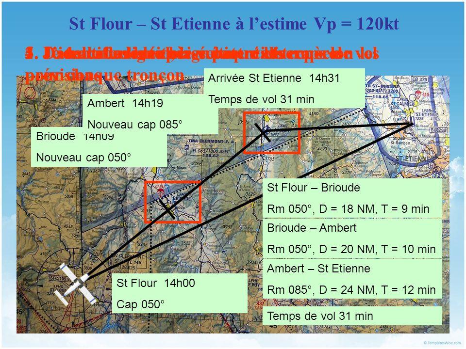 St Flour – St Etienne à lestime Vp = 120kt 1. Je trace un trait2. Jidentifie les repères potentiels3. Je trace la ligne brisée entre les repères4. Je