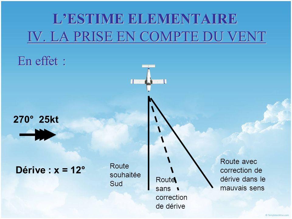 LESTIME ELEMENTAIRE IV. LA PRISE EN COMPTE DU VENT En effet : 270° 25kt Dérive : x = 12° Route souhaitée Sud Route sans correction de dérive Route ave