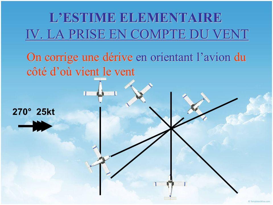 LESTIME ELEMENTAIRE IV. LA PRISE EN COMPTE DU VENT On corrige une dérive en orientant lavion du côté doù vient le vent 270° 25kt