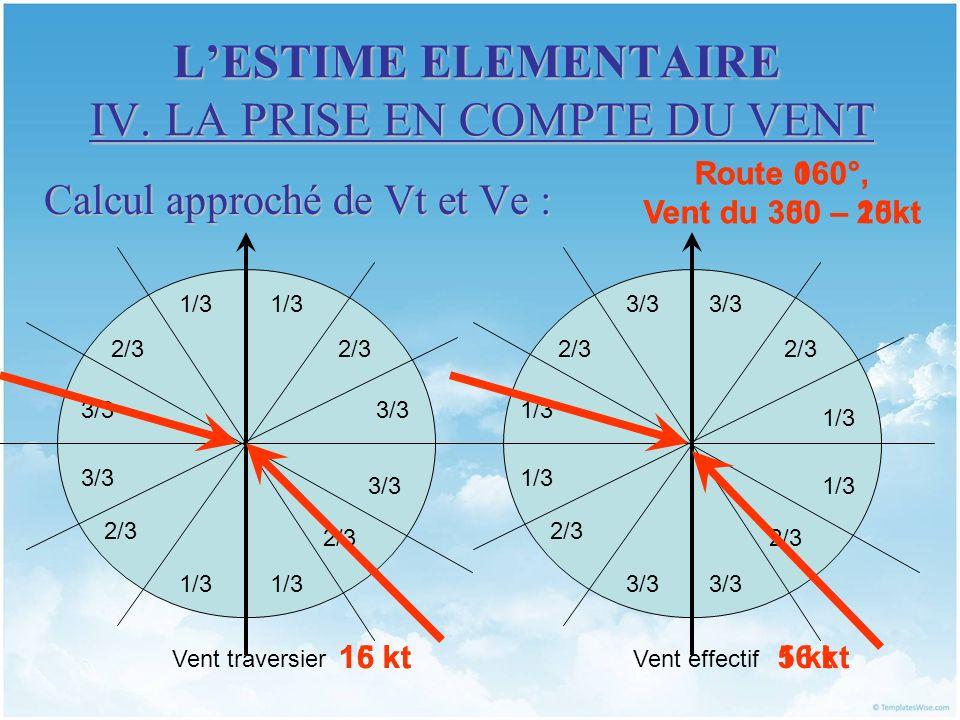 LESTIME ELEMENTAIRE IV. LA PRISE EN COMPTE DU VENT Calcul approché de Vt et Ve : 1/3 2/3 3/3 Vent traversier 1/3 2/3 3/3 Vent effectif Route 060°, Ven
